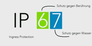 Gehäuse für IP Schutz